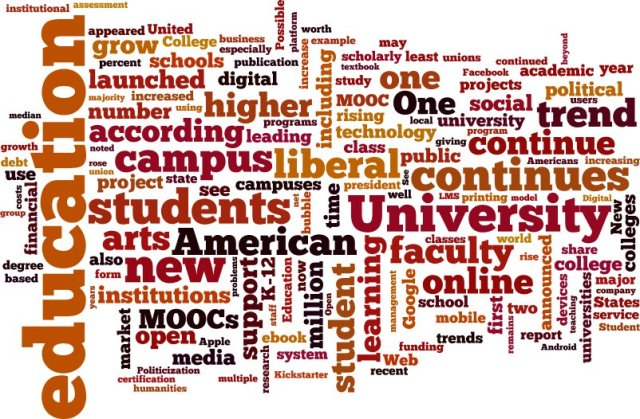 Word cloud from my 2012 NITLE Future Trends reports.