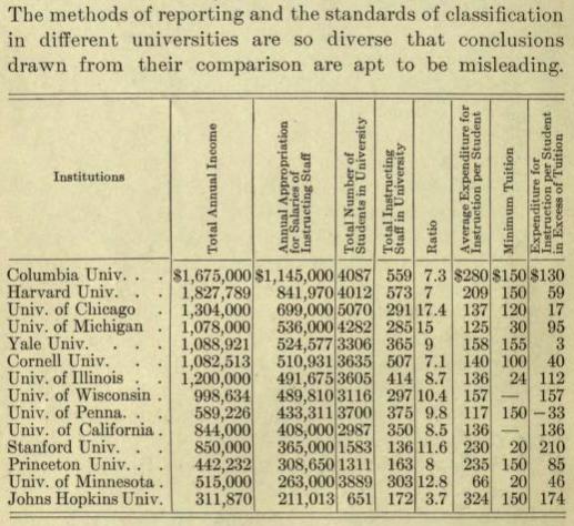 Slosson, Great American Universities (1910)