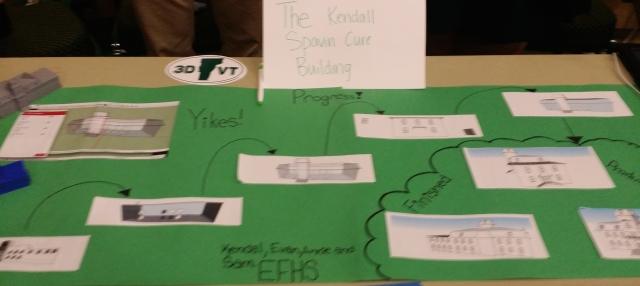 The Enosburg team's process