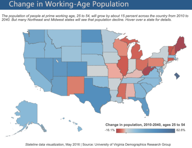 working age population changes 2010-2014