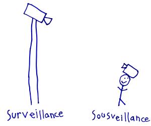 SurSousVeillance By Stephanie Mann Age 6