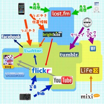 lifelog-map_hirotomo-t