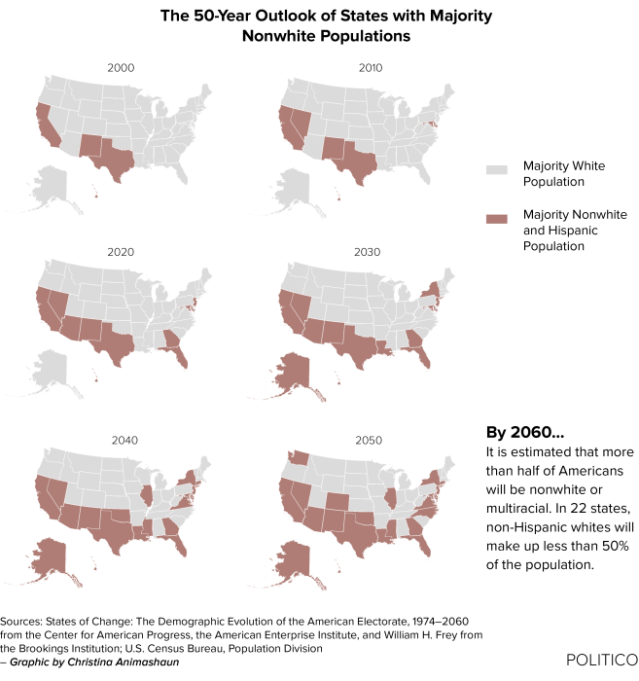 politico_racial-changes-by-state