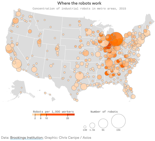 American automation distribution in 2015